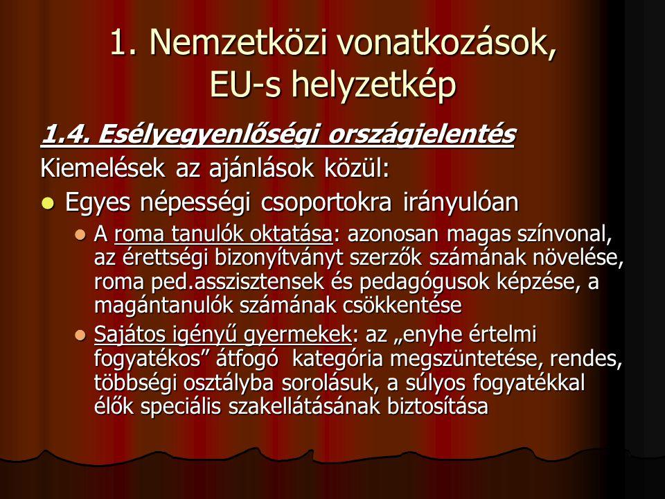 1. Nemzetközi vonatkozások, EU-s helyzetkép 1.4. Esélyegyenlőségi országjelentés Kiemelések az ajánlások közül: Egyes népességi csoportokra irányulóan