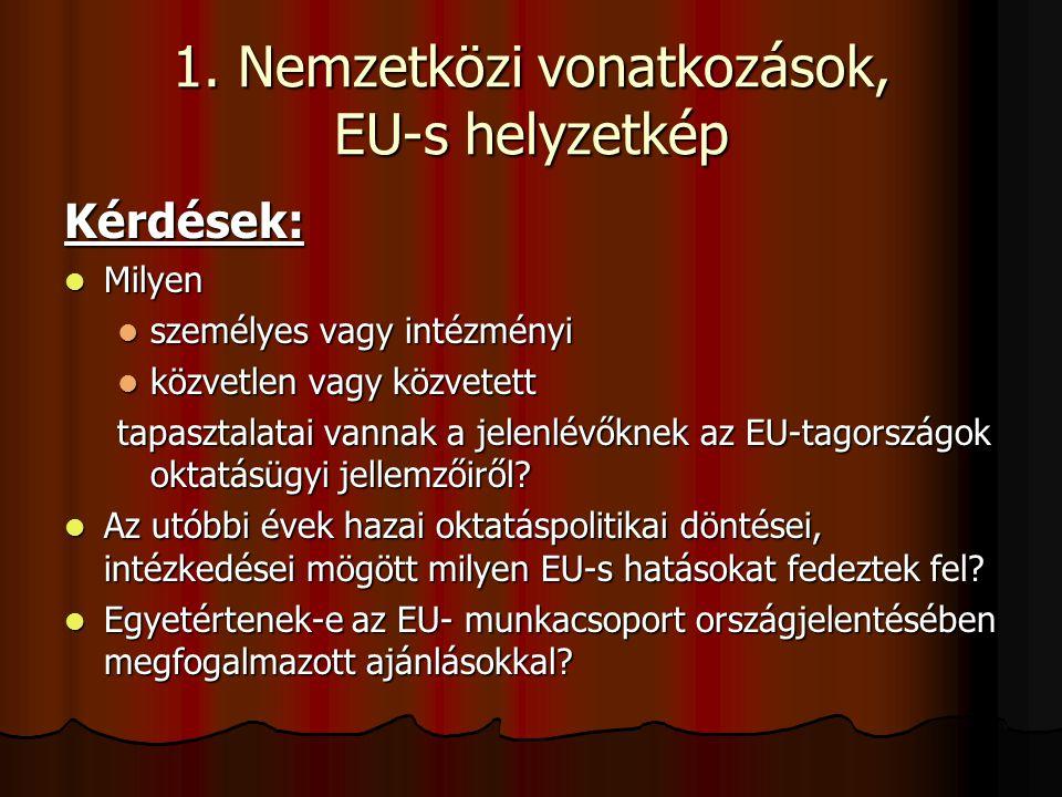 1. Nemzetközi vonatkozások, EU-s helyzetkép Kérdések: Milyen Milyen személyes vagy intézményi személyes vagy intézményi közvetlen vagy közvetett közve