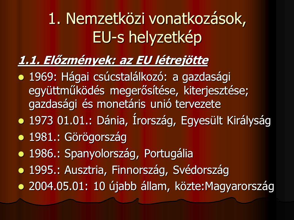 1. Nemzetközi vonatkozások, EU-s helyzetkép 1.1. Előzmények: az EU létrejötte 1969: Hágai csúcstalálkozó: a gazdasági együttműködés megerősítése, kite
