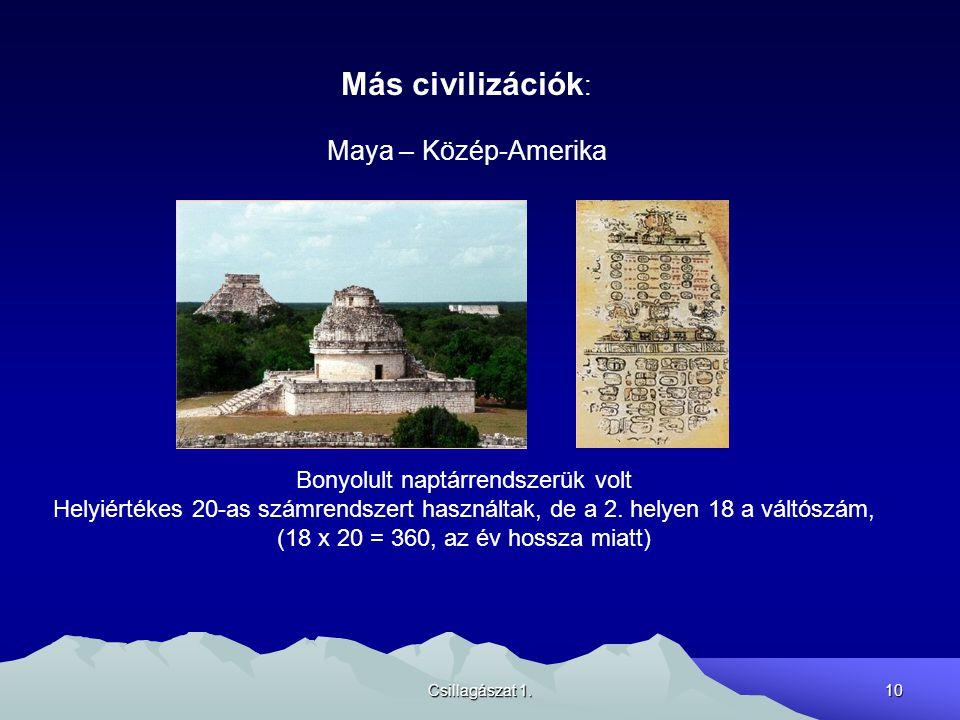 Csillagászat 1.10 Más civilizációk : Maya – Közép-Amerika Bonyolult naptárrendszerük volt Helyiértékes 20-as számrendszert használtak, de a 2. helyen
