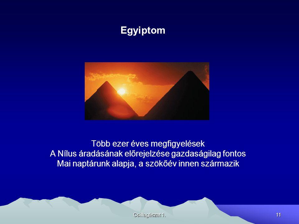 Csillagászat 1.11 Egyiptom Több ezer éves megfigyelések A Nílus áradásának előrejelzése gazdaságilag fontos Mai naptárunk alapja, a szökőév innen szár