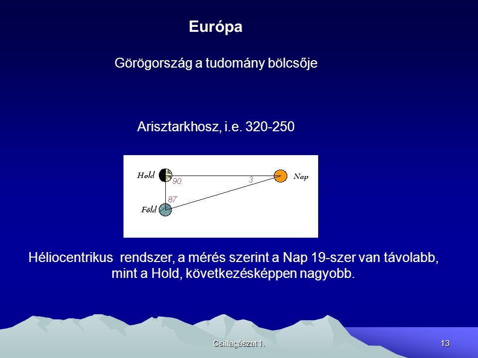 Csillagászat 1.13 Európa Görögország a tudomány bölcsője Arisztarkhosz, i.e. 320-250 Héliocentrikus rendszer, a mérés szerint a Nap 19-szer van távola