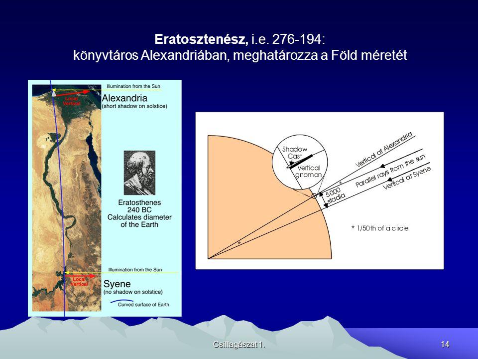 Csillagászat 1.14 Eratosztenész, i.e. 276-194: könyvtáros Alexandriában, meghatározza a Föld méretét