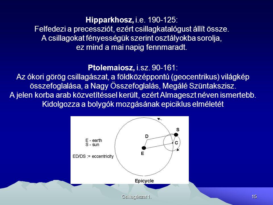 Csillagászat 1.15 Hipparkhosz, i.e. 190-125: Felfedezi a precessziót, ezért csillagkatalógust állít össze. A csillagokat fényességük szerint osztályok