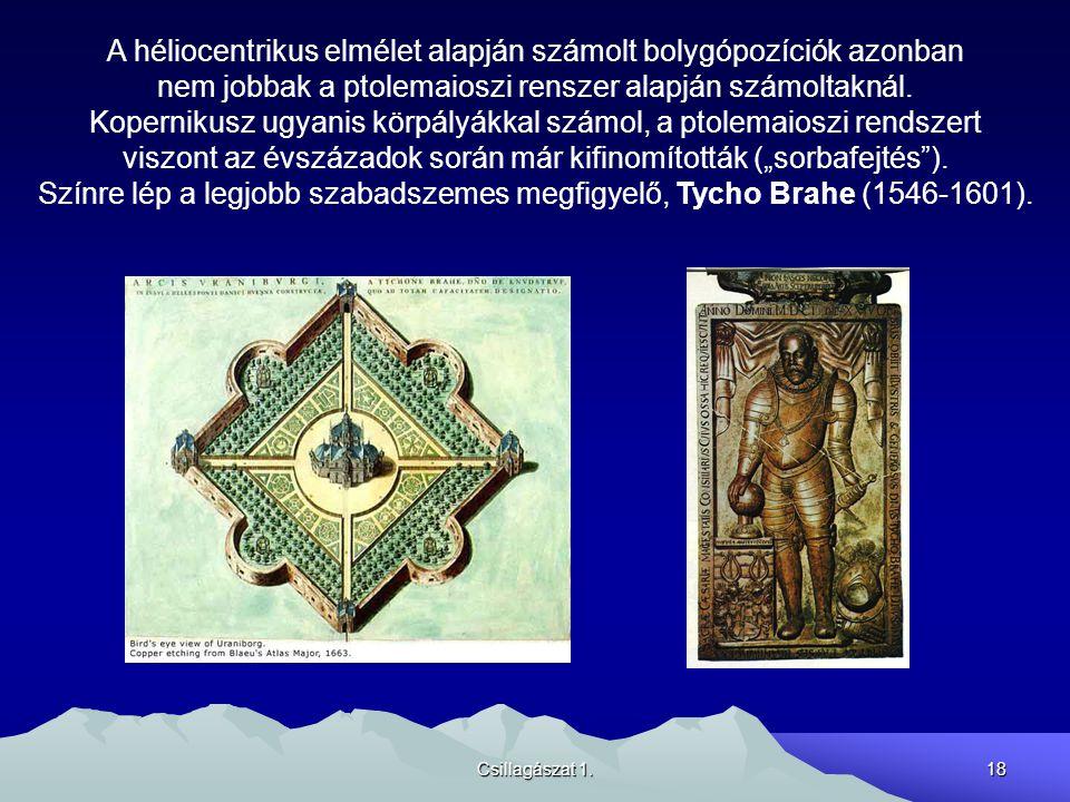 Csillagászat 1.18 A héliocentrikus elmélet alapján számolt bolygópozíciók azonban nem jobbak a ptolemaioszi renszer alapján számoltaknál. Kopernikusz