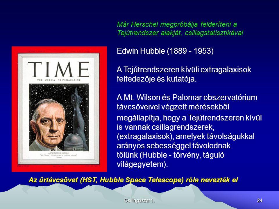 Csillagászat 1.24 Már Herschel megpróbálja felderíteni a Tejútrendszer alakját, csillagstatisztikával Edwin Hubble (1889 - 1953) A Tejútrendszeren kívüli extragalaxisok felfedezője és kutatója.