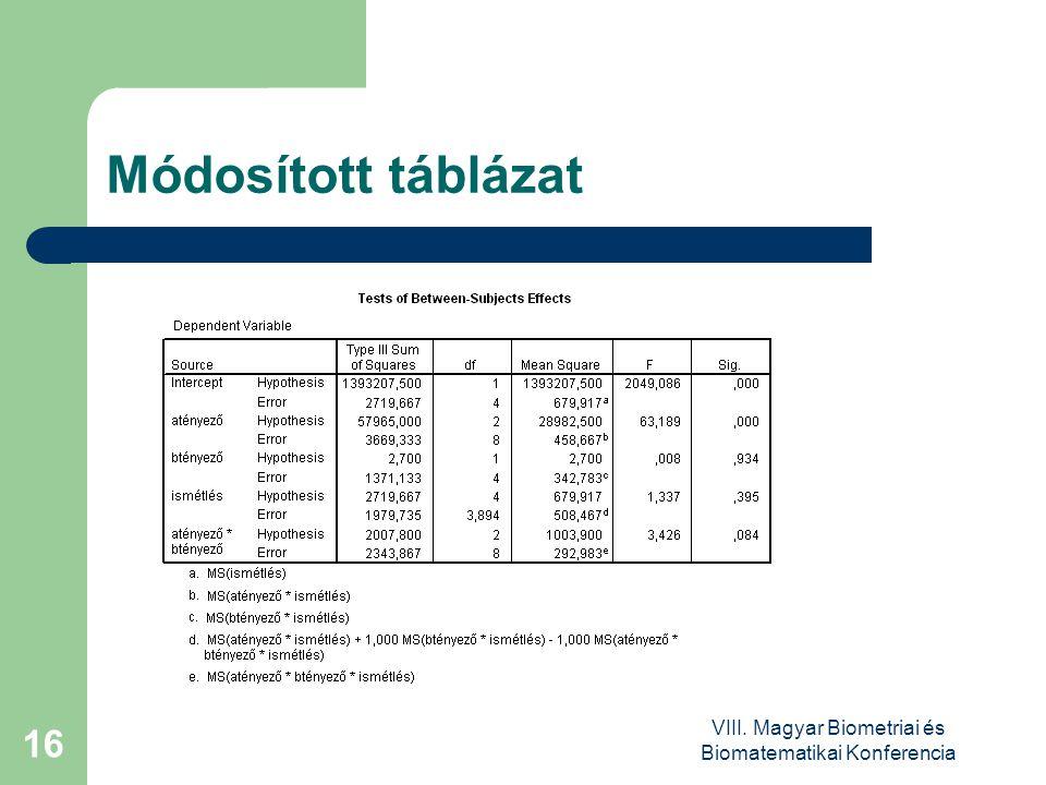 VIII. Magyar Biometriai és Biomatematikai Konferencia 16 Módosított táblázat