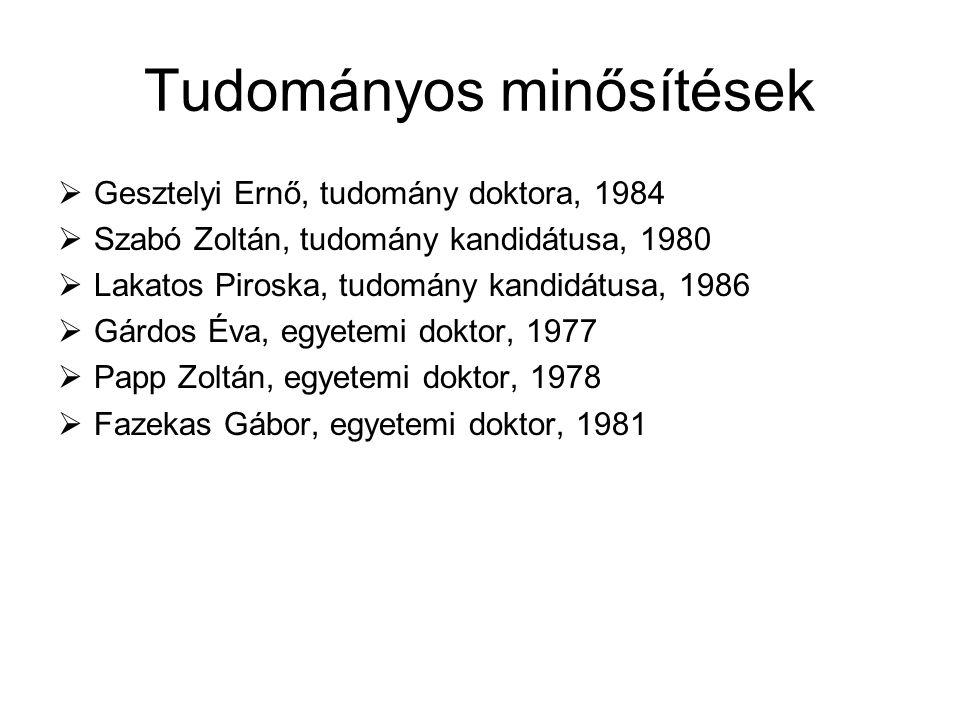 Tudományos minősítések  Gesztelyi Ernő, tudomány doktora, 1984  Szabó Zoltán, tudomány kandidátusa, 1980  Lakatos Piroska, tudomány kandidátusa, 19