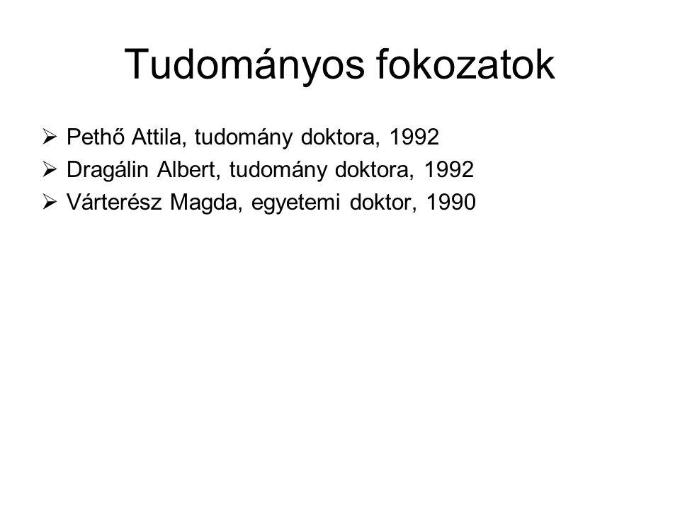 Tudományos fokozatok  Pethő Attila, tudomány doktora, 1992  Dragálin Albert, tudomány doktora, 1992  Várterész Magda, egyetemi doktor, 1990