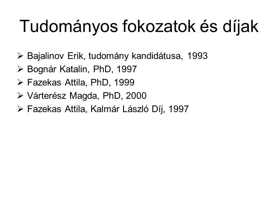 Tudományos fokozatok és díjak  Bajalinov Erik, tudomány kandidátusa, 1993  Bognár Katalin, PhD, 1997  Fazekas Attila, PhD, 1999  Várterész Magda,