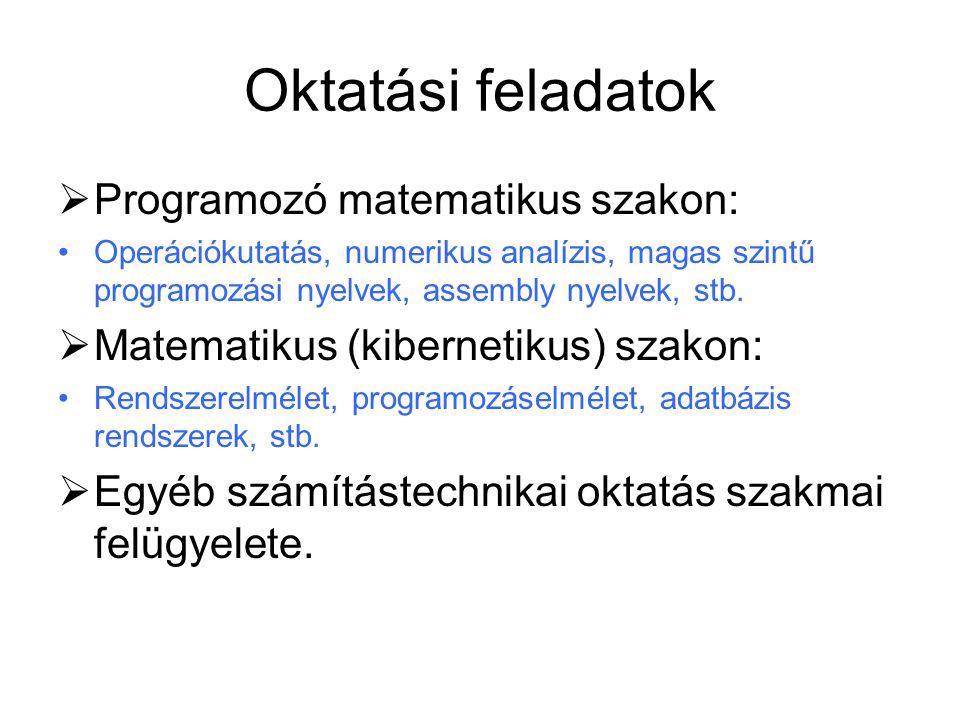 Oktatási feladatok  Programozó matematikus szakon: Operációkutatás, numerikus analízis, magas szintű programozási nyelvek, assembly nyelvek, stb.  M
