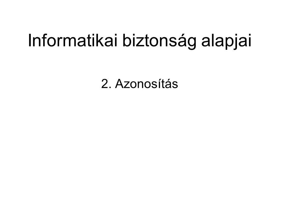 Informatikai biztonság alapjai 2. Azonosítás