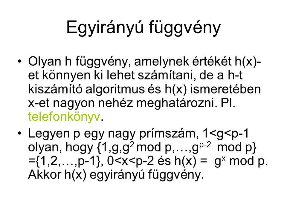 Olyan h függvény, amelynek értékét h(x)- et könnyen ki lehet számítani, de a h-t kiszámító algoritmus és h(x) ismeretében x-et nagyon nehéz meghatároz