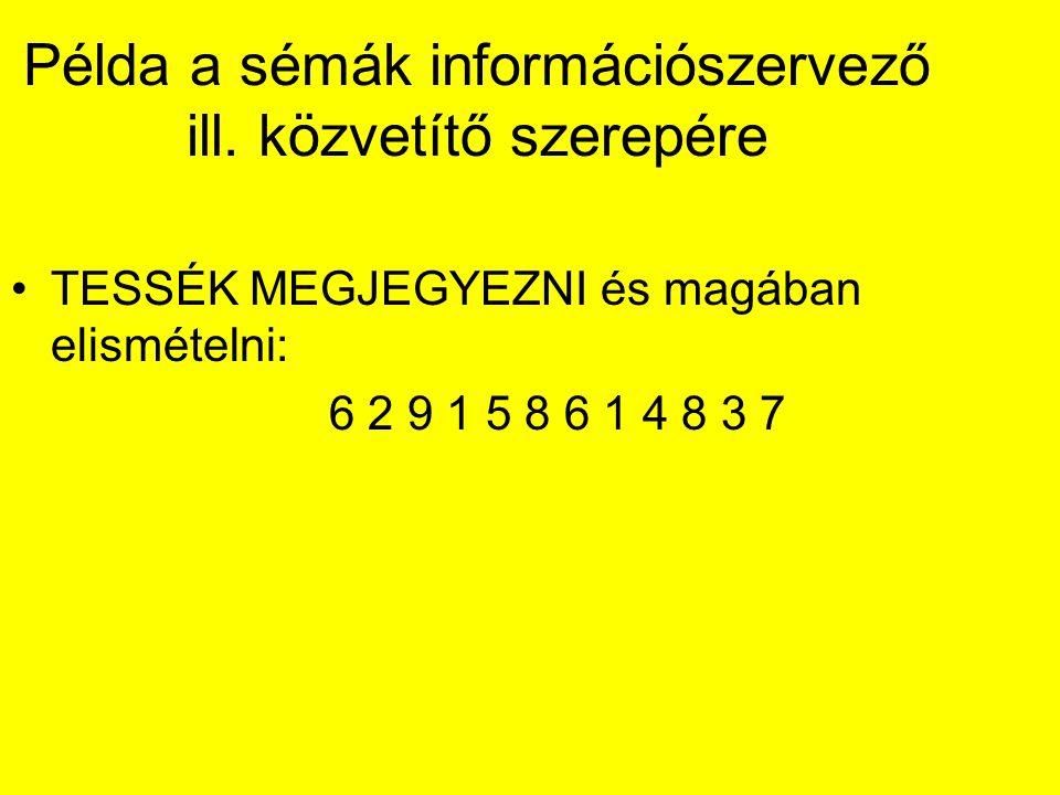 Példa a sémák információszervező ill. közvetítő szerepére TESSÉK MEGJEGYEZNI és magában elismételni: 6 2 9 1 5 8 6 1 4 8 3 7
