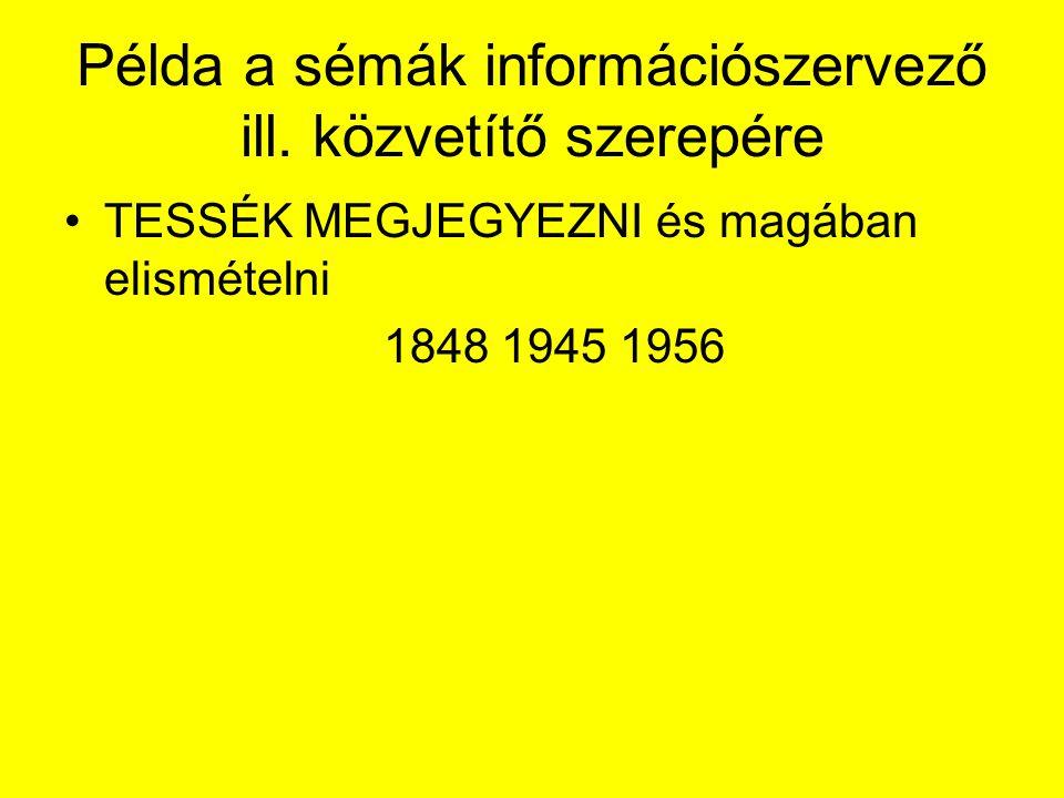 Példa a sémák információszervező ill. közvetítő szerepére TESSÉK MEGJEGYEZNI és magában elismételni 1848 1945 1956