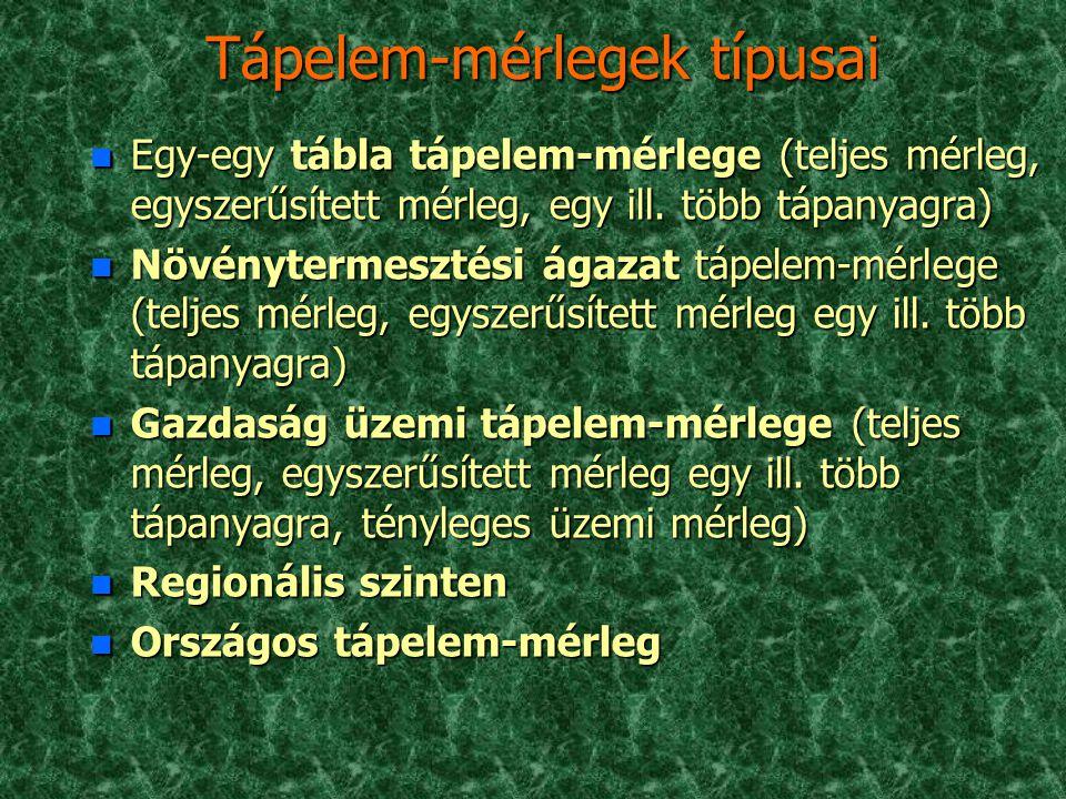 Tápelem-mérlegek típusai n Egy-egy tábla tápelem-mérlege (teljes mérleg, egyszerűsített mérleg, egy ill. több tápanyagra) n Növénytermesztési ágazat t