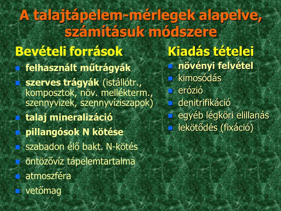 A talajtápelem-mérlegek alapelve, számításuk módszere Bevételi források n n felhasznált műtrágyák n n szerves trágyák (istállótr., komposztok, növ. me