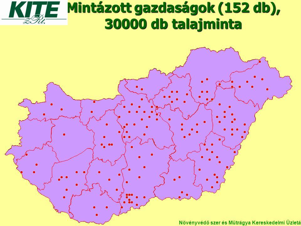 Mintázott gazdaságok (152 db), 30000 db talajminta Növényvédő szer és Műtrágya Kereskedelmi Üzletág