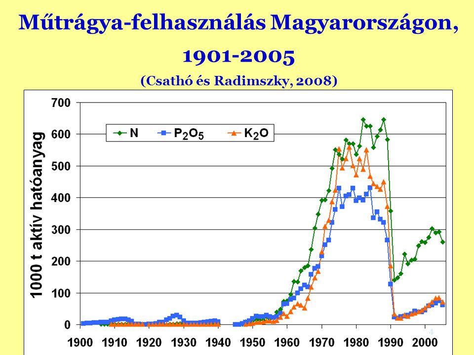 Műtrágya-felhasználás Magyarországon, 1901-2005 (Csathó és Radimszky, 2008) 4