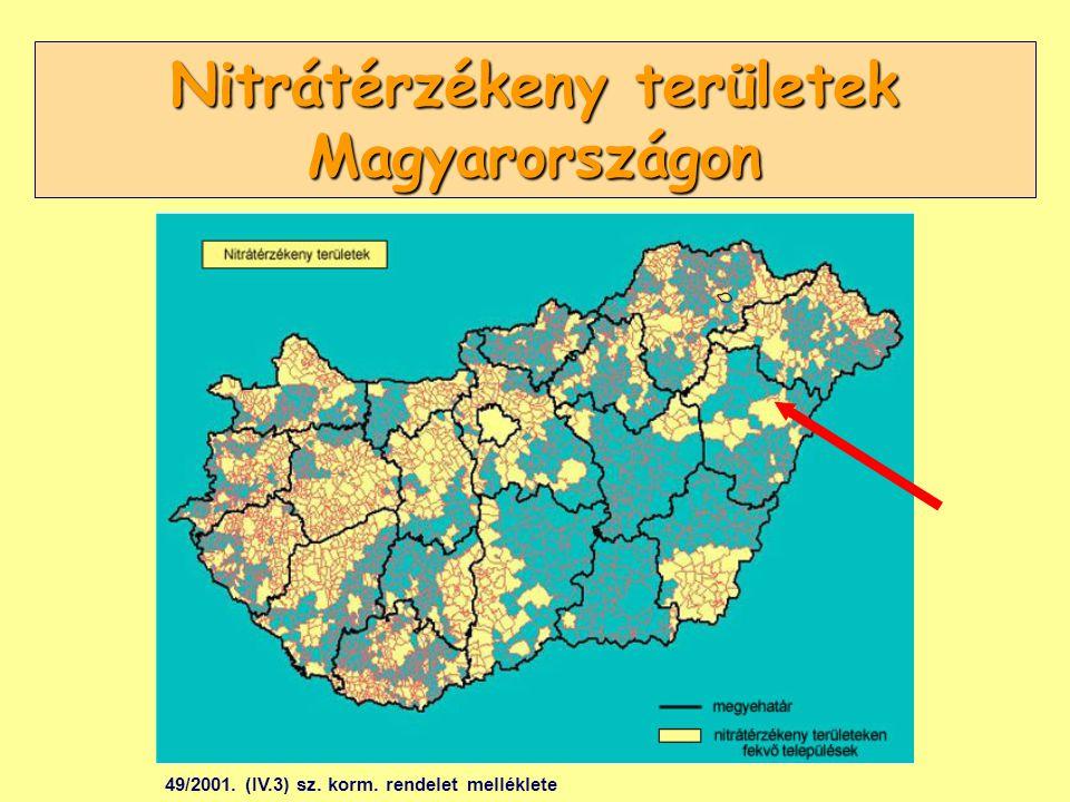49/2001. (IV.3) sz. korm. rendelet melléklete Nitrátérzékeny területek Magyarországon