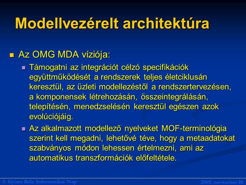 Modellvezérelt architektúra Az OMG MDA víziója: Az OMG MDA víziója: Támogatni az integrációt célzó specifikációk együttműködését a rendszerek teljes életciklusán keresztül, az üzleti modellezéstől a rendszertervezésen, a komponensek létrehozásán, összeintegrálásán, telepítésén, menedzselésén keresztül egészen azok evolúciójáig.