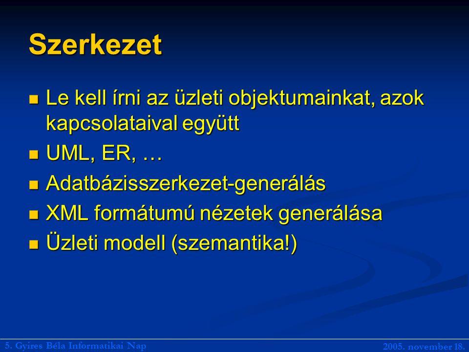Szerkezet Le kell írni az üzleti objektumainkat, azok kapcsolataival együtt Le kell írni az üzleti objektumainkat, azok kapcsolataival együtt UML, ER, … UML, ER, … Adatbázisszerkezet-generálás Adatbázisszerkezet-generálás XML formátumú nézetek generálása XML formátumú nézetek generálása Üzleti modell (szemantika!) Üzleti modell (szemantika!) 5.