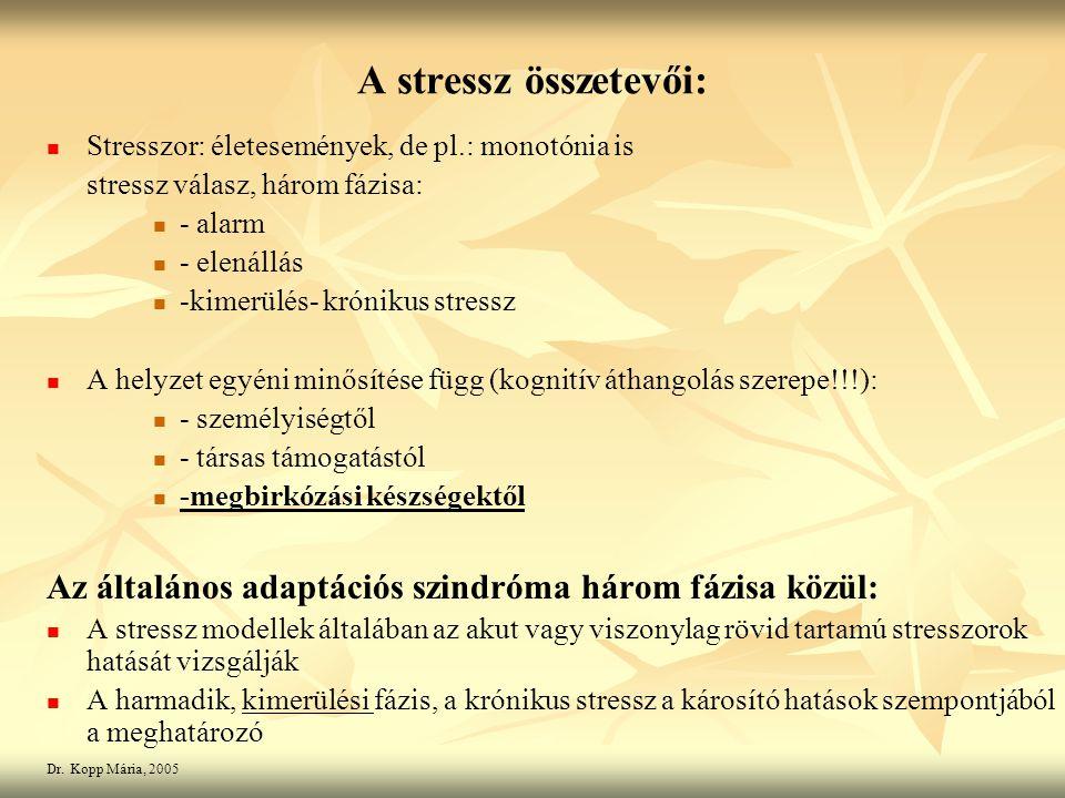 A stressz összetevői: Stresszor: életesemények, de pl.: monotónia is stressz válasz, három fázisa: - alarm - elenállás -kimerülés- krónikus stressz A helyzet egyéni minősítése függ (kognitív áthangolás szerepe!!!): - személyiségtől - társas támogatástól -megbirkózási készségektől Az általános adaptációs szindróma három fázisa közül: A stressz modellek általában az akut vagy viszonylag rövid tartamú stresszorok hatását vizsgálják A harmadik, kimerülési fázis, a krónikus stressz a károsító hatások szempontjából a meghatározó Dr.