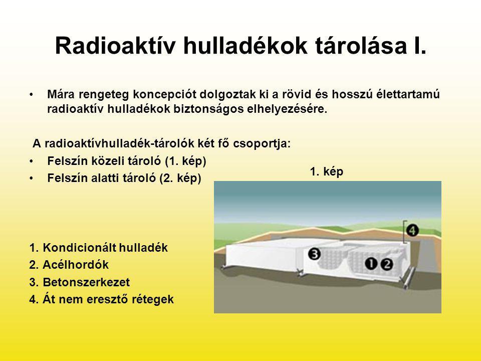 Radioaktív hulladékok tárolása I. Mára rengeteg koncepciót dolgoztak ki a rövid és hosszú élettartamú radioaktív hulladékok biztonságos elhelyezésére.