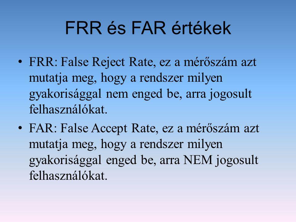 FRR és FAR értékek FRR: False Reject Rate, ez a mérőszám azt mutatja meg, hogy a rendszer milyen gyakorisággal nem enged be, arra jogosult felhasználó