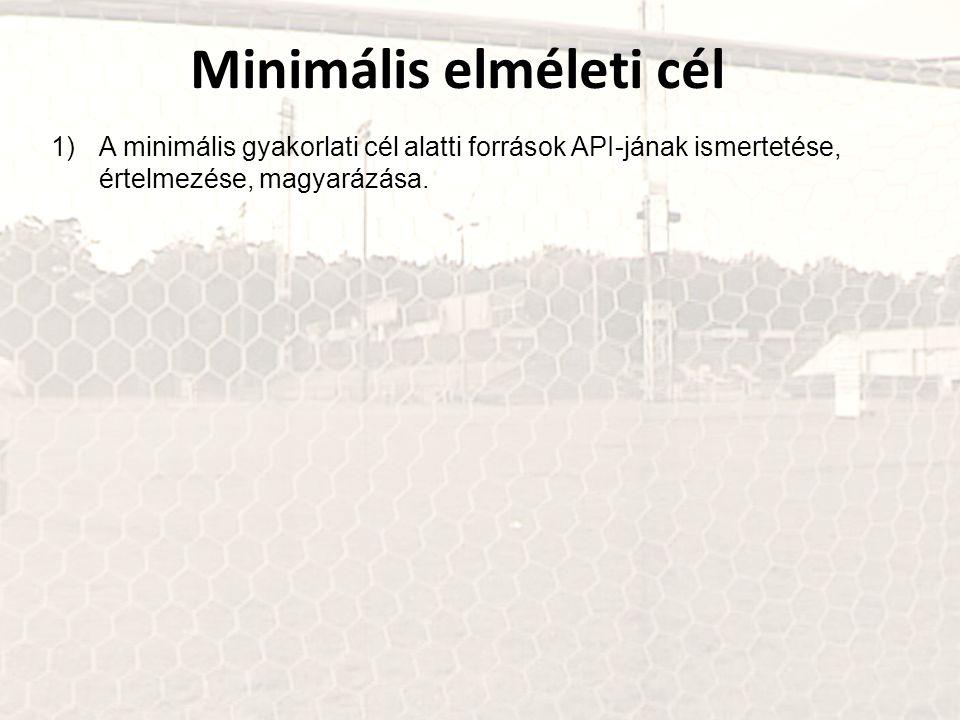 Minimális elméleti cél 1)A minimális gyakorlati cél alatti források API-jának ismertetése, értelmezése, magyarázása.