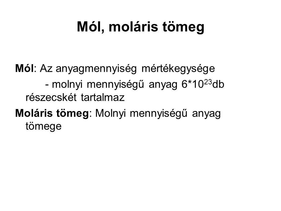 Mól, moláris tömeg Mól: Az anyagmennyiség mértékegysége - molnyi mennyiségű anyag 6*10 23 db részecskét tartalmaz Moláris tömeg: Molnyi mennyiségű any