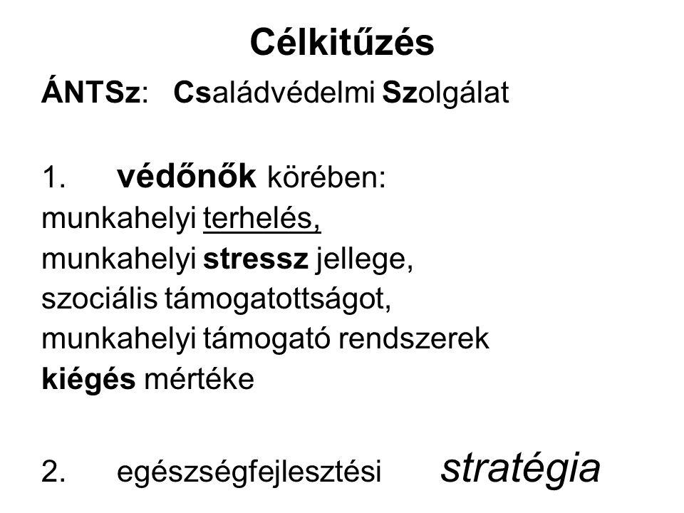 Célkitűzés ÁNTSz: Családvédelmi Szolgálat 1. védőnők körében: munkahelyi terhelés, munkahelyi stressz jellege, szociális támogatottságot, munkahelyi t