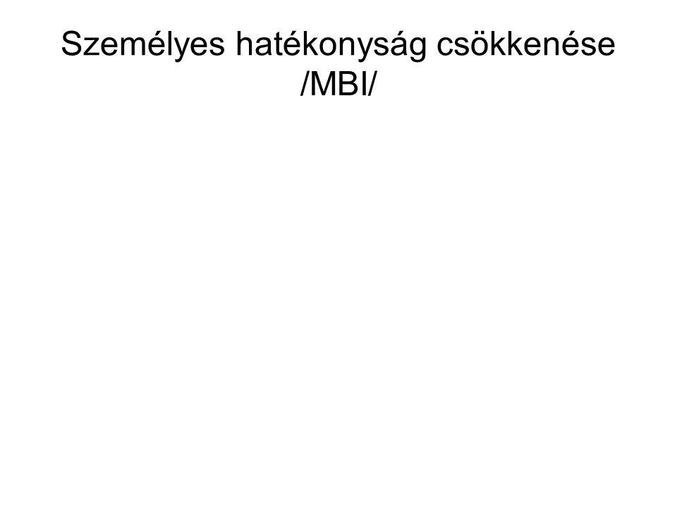Személyes hatékonyság csökkenése /MBI/