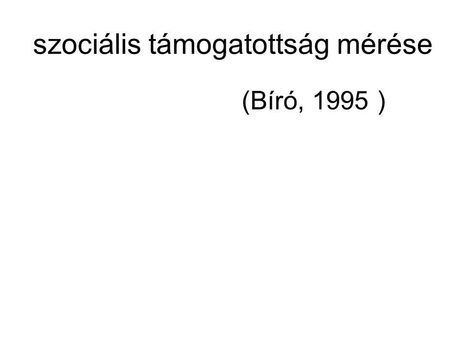 szociális támogatottság mérése (Bíró, 1995 )