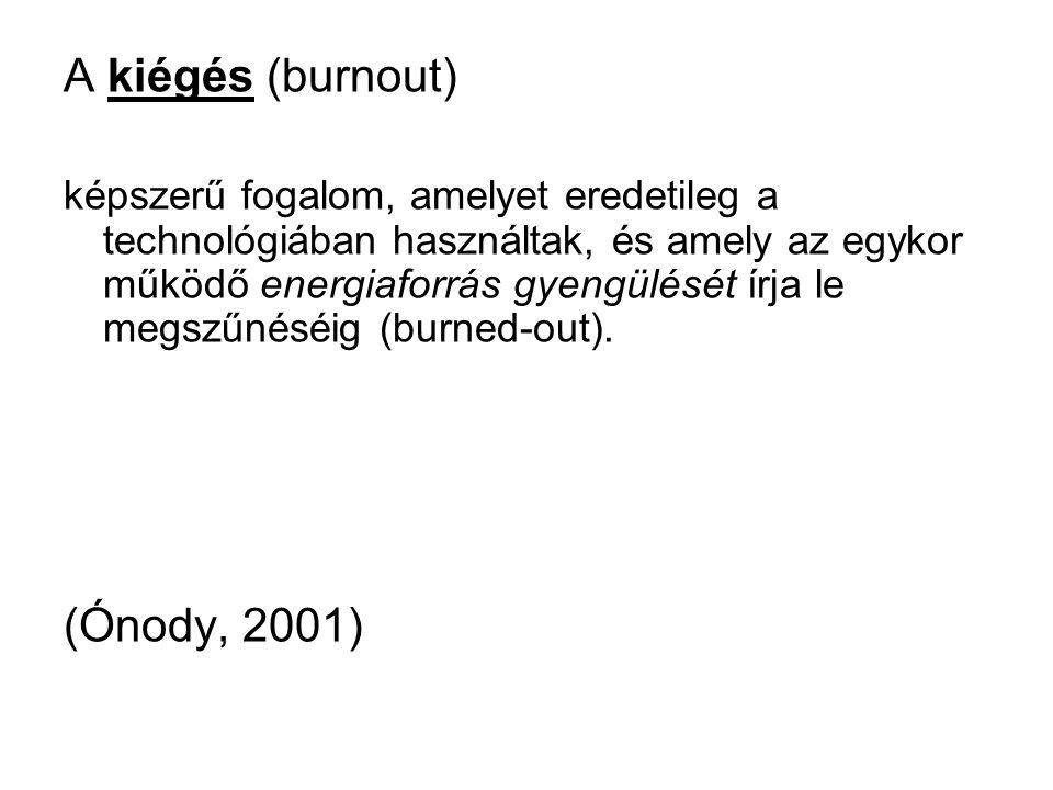 A kiégési szindróma első leírása H.J.