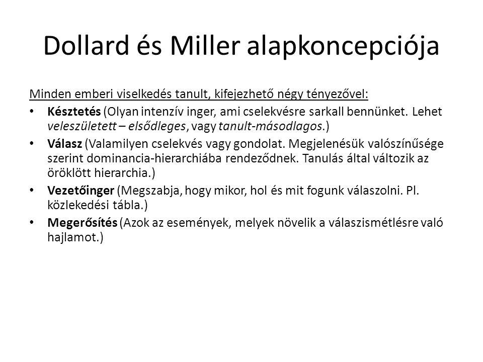 Dollard és Miller alapkoncepciója Minden emberi viselkedés tanult, kifejezhető négy tényezővel: Késztetés (Olyan intenzív inger, ami cselekvésre sarka