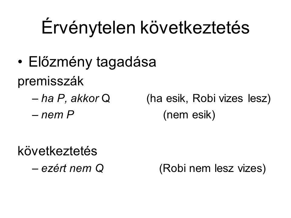Érvénytelen következtetés Előzmény tagadása premisszák –ha P, akkor Q (ha esik, Robi vizes lesz) –nem P(nem esik) következtetés –ezért nem Q (Robi nem lesz vizes)