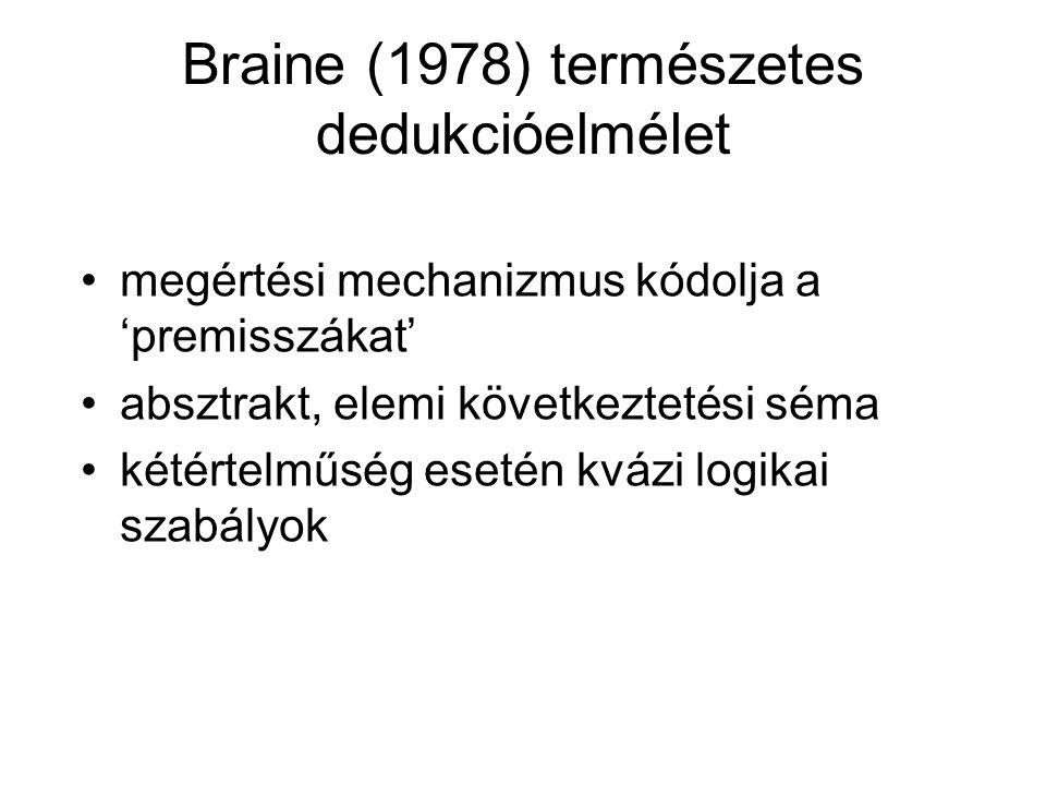 Braine (1978) természetes dedukcióelmélet megértési mechanizmus kódolja a 'premisszákat' absztrakt, elemi következtetési séma kétértelműség esetén kvázi logikai szabályok