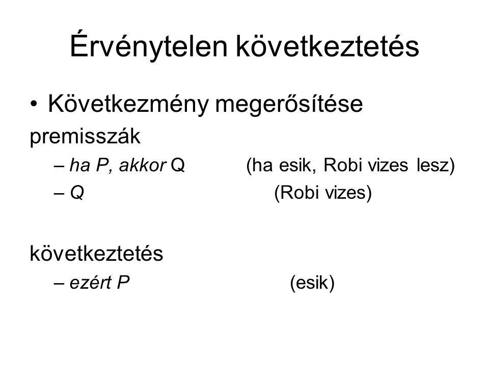 Érvénytelen következtetés Következmény megerősítése premisszák –ha P, akkor Q (ha esik, Robi vizes lesz) –Q(Robi vizes) következtetés –ezért P (esik)