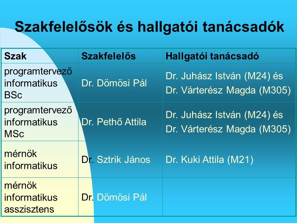 Szakfelelősök és hallgatói tanácsadók SzakSzakfelelősHallgatói tanácsadó programtervező informatikus BSc Dr. Dömösi Pál Dr. Juhász István (M24) és Dr.