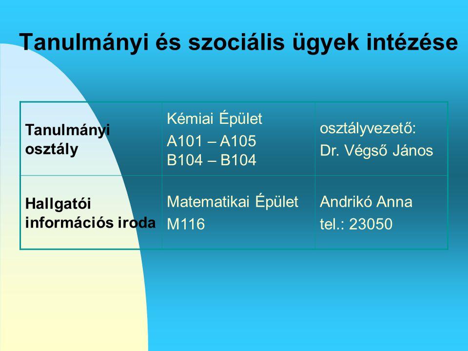 Tanulmányi és szociális ügyek intézése Tanulmányi osztály Kémiai Épület A101 – A105 B104 – B104 osztályvezető: Dr. Végső János Hallgatói információs i