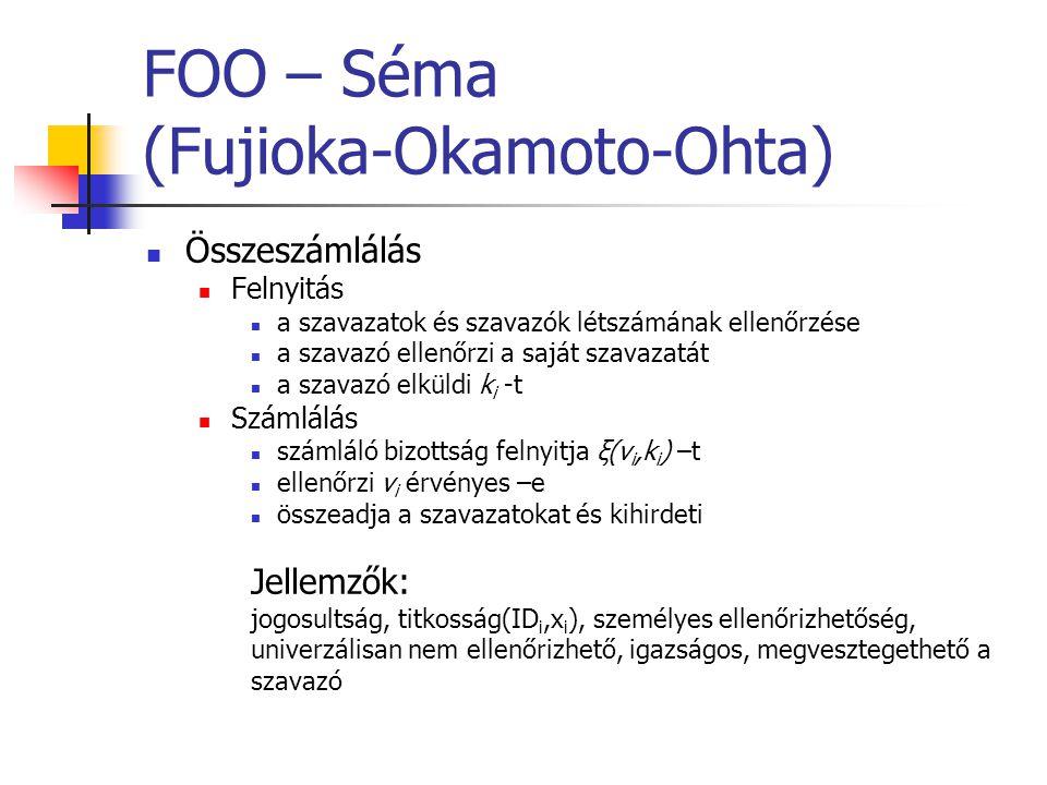 FOO – Séma (Fujioka-Okamoto-Ohta) Összeszámlálás Felnyitás a szavazatok és szavazók létszámának ellenőrzése a szavazó ellenőrzi a saját szavazatát a szavazó elküldi k i -t Számlálás számláló bizottság felnyitja ξ(v i,k i ) –t ellenőrzi v i érvényes –e összeadja a szavazatokat és kihirdeti Jellemzők: jogosultság, titkosság(ID i,x i ), személyes ellenőrizhetőség, univerzálisan nem ellenőrizhető, igazságos, megvesztegethető a szavazó