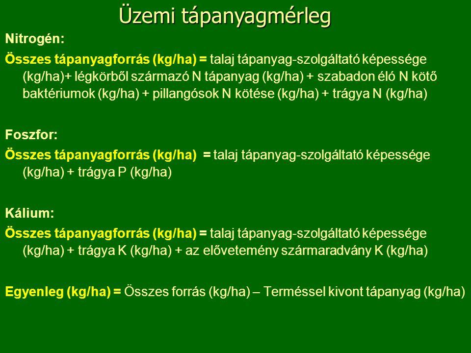 Nitrogén: Összes tápanyagforrás (kg/ha) = talaj tápanyag-szolgáltató képessége (kg/ha)+ légkörből származó N tápanyag (kg/ha) + szabadon éló N kötő baktériumok (kg/ha) + pillangósok N kötése (kg/ha) + trágya N (kg/ha) Foszfor: Összes tápanyagforrás (kg/ha) = talaj tápanyag-szolgáltató képessége (kg/ha) + trágya P (kg/ha) Kálium: Összes tápanyagforrás (kg/ha) = talaj tápanyag-szolgáltató képessége (kg/ha) + trágya K (kg/ha) + az elővetemény szármaradvány K (kg/ha) Egyenleg (kg/ha) = Összes forrás (kg/ha) – Terméssel kivont tápanyag (kg/ha) Üzemi tápanyagmérleg