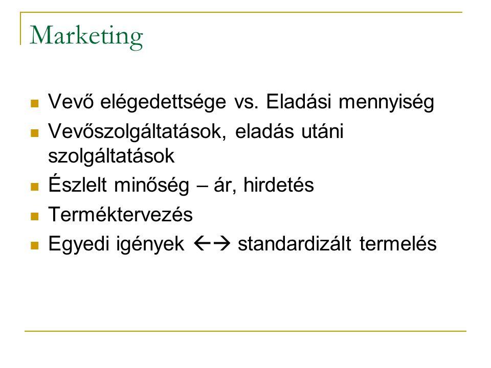 Marketing Vevő elégedettsége vs. Eladási mennyiség Vevőszolgáltatások, eladás utáni szolgáltatások Észlelt minőség – ár, hirdetés Terméktervezés Egyed