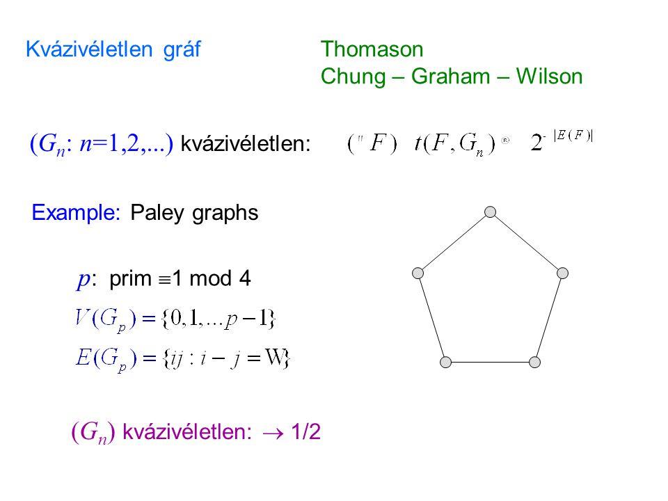 Kvázivéletlen gráfThomason Chung – Graham – Wilson (G n : n=1,2,...) kvázivéletlen: Example: Paley graphs p : prim  1 mod 4 (G n ) kvázivéletlen:  1