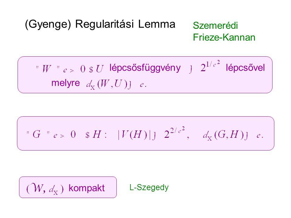 (Gyenge) Regularitási Lemma kompakt L-Szegedy Szemerédi Frieze-Kannan lépcsősfüggvény lépcsővel melyre