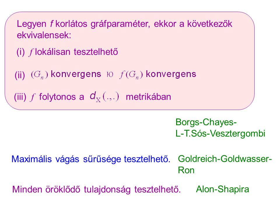 Legyen f korlátos gráfparaméter, ekkor a következők ekvivalensek: (i) f lokálisan tesztelhető (ii) Borgs-Chayes- L-T.Sós-Vesztergombi (iii) f folytonos a metrikában Maximális vágás sűrűsége tesztelhető.