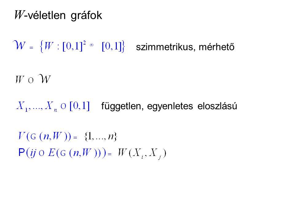 W -véletlen gráfok szimmetrikus, mérhető független, egyenletes eloszlású