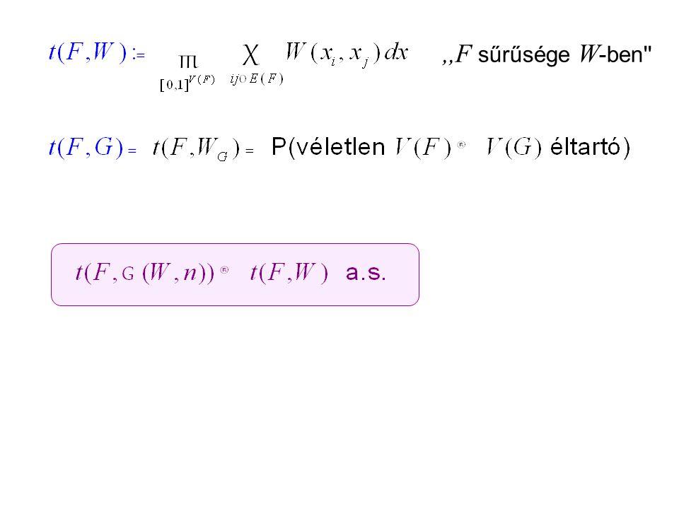 ,,F sűrűsége W -ben
