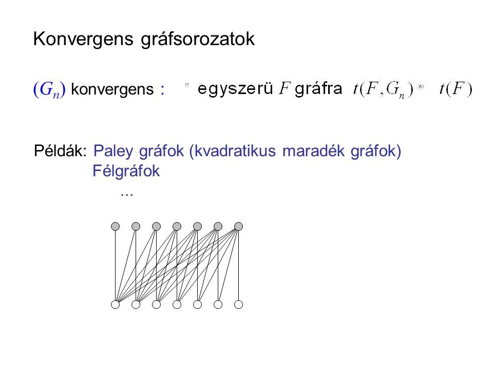 egyenletes bekötésű gráf: fix csúcsú sznob gráf: Erdős-Rényi gráf: Legyen (G n ) gráfsorozat, ekkor a következők ekvivalensek: (i) (G n ) konvergens Borgs-Chayes- L-T.Sós-Vesztergombi (ii) (G n ) Cauchy a metrikában